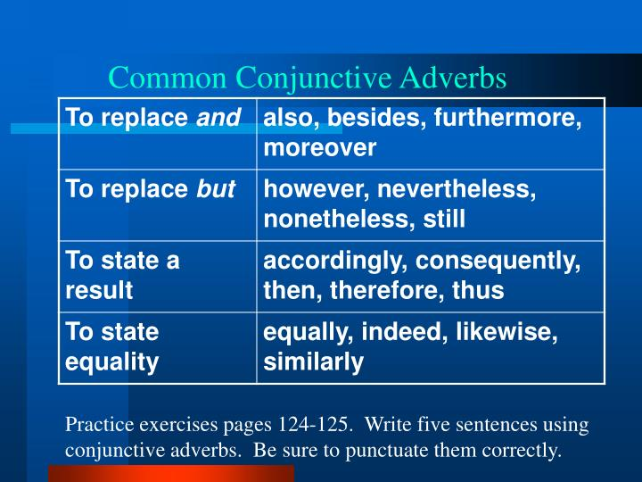Common Conjunctive Adverbs