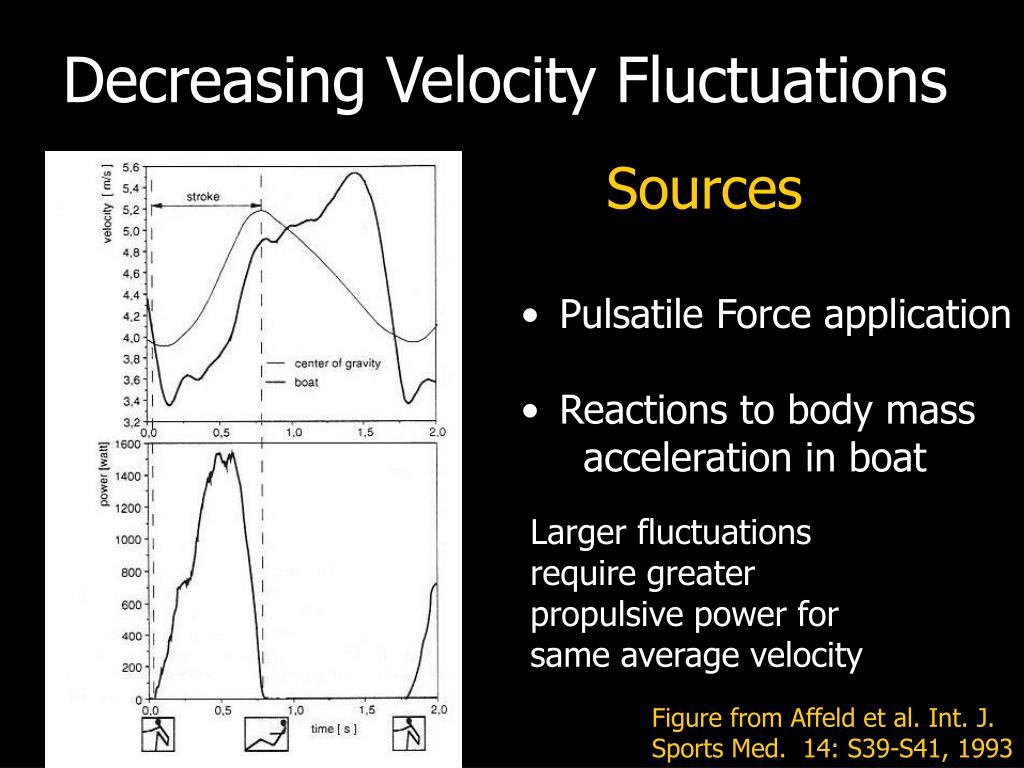 Decreasing Velocity Fluctuations