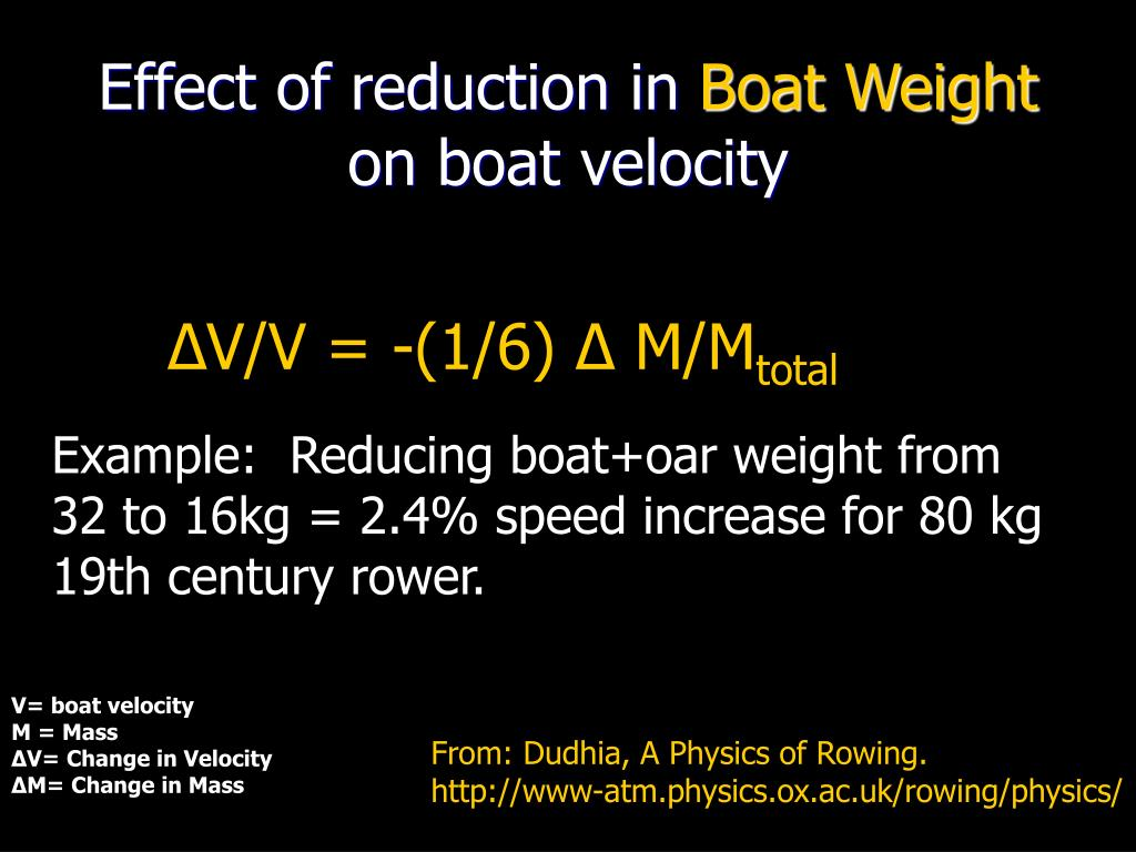 Effect of reduction in