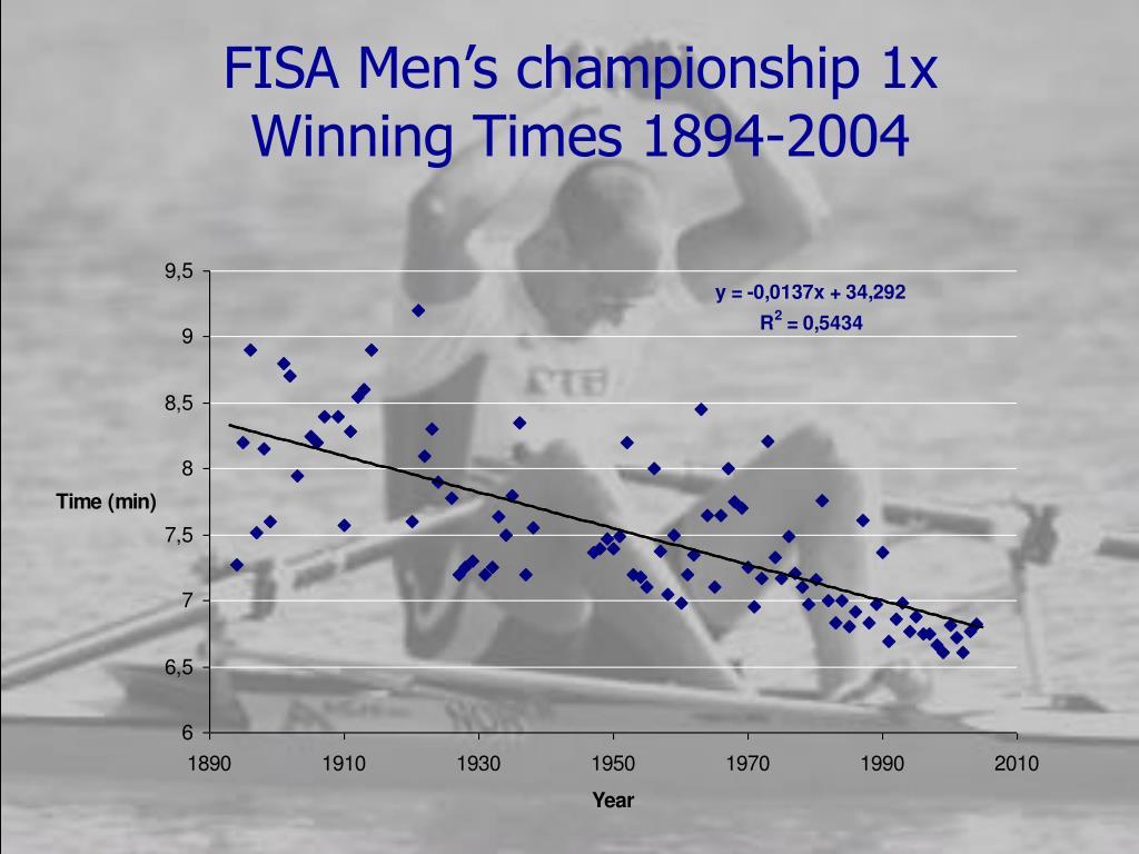 FISA Men's championship 1x