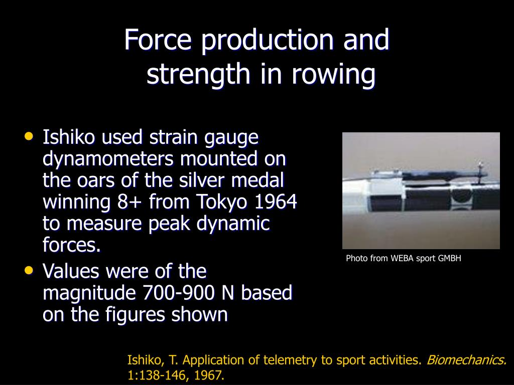 Force production and