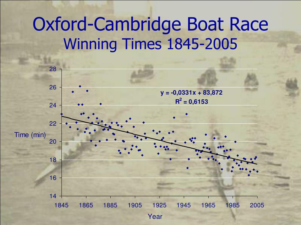 Oxford-Cambridge Boat Race