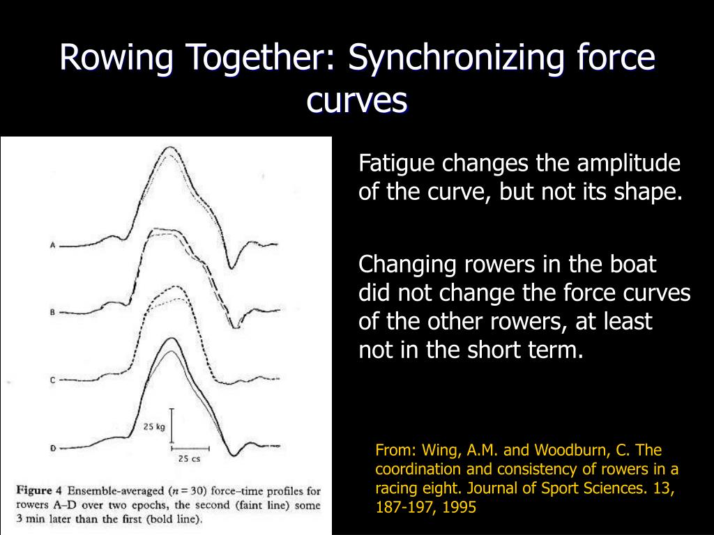 Rowing Together: Synchronizing force curves