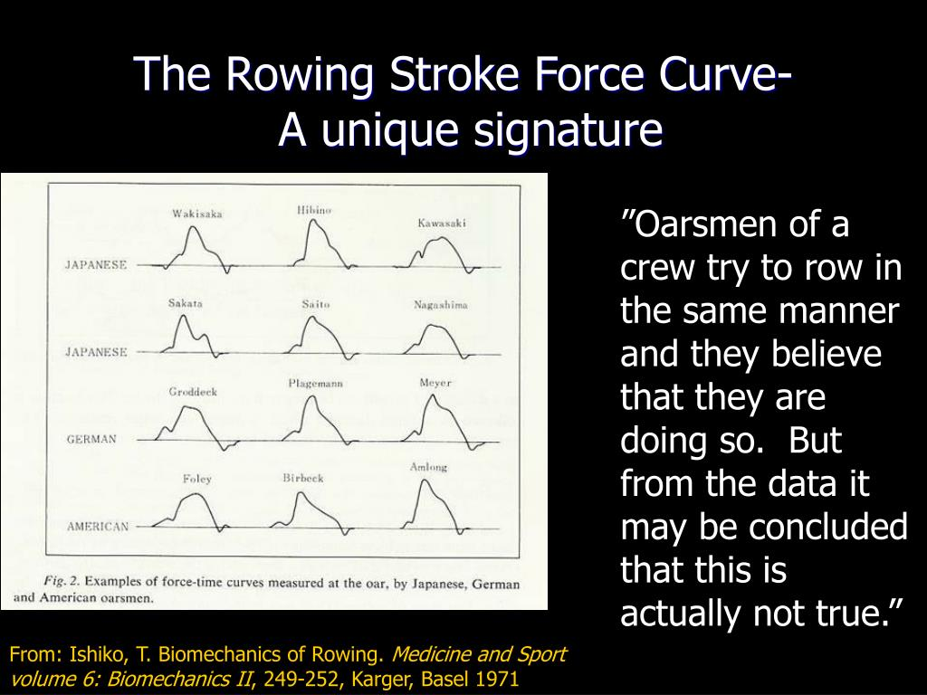 The Rowing Stroke Force Curve-