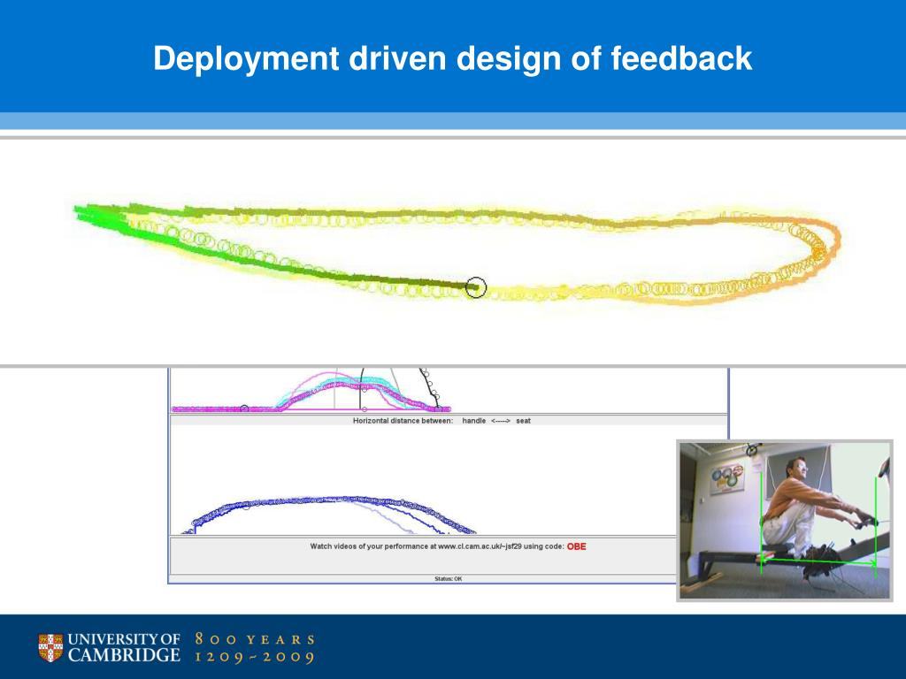 Deployment driven design of feedback