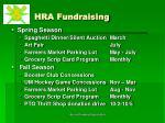 hra fundraising
