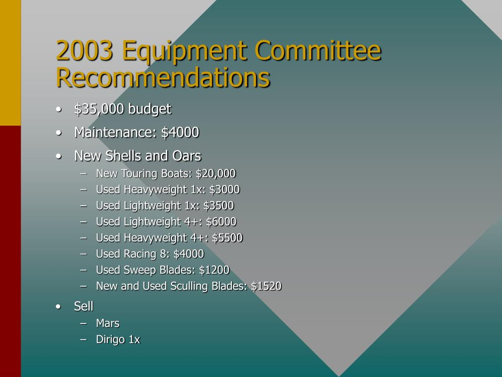 2003 Equipment Committee Recommendations