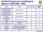certified projects by investbulgaria agency in res 2004 2009