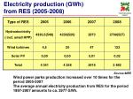 electricity production gwh from res 2005 2008