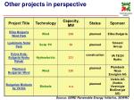 other projects in perspective