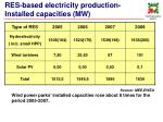 res based electricity production installed capacities mw
