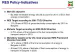 res policy indicatives