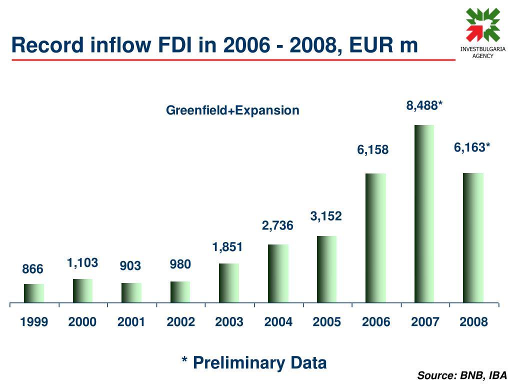 Record inflow FDI in