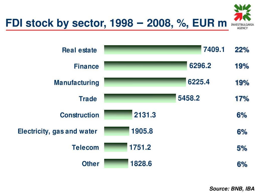 FDI stock by sector, 1998