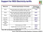 support for res electricity tariffs