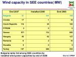 wind capacity in see countries mw