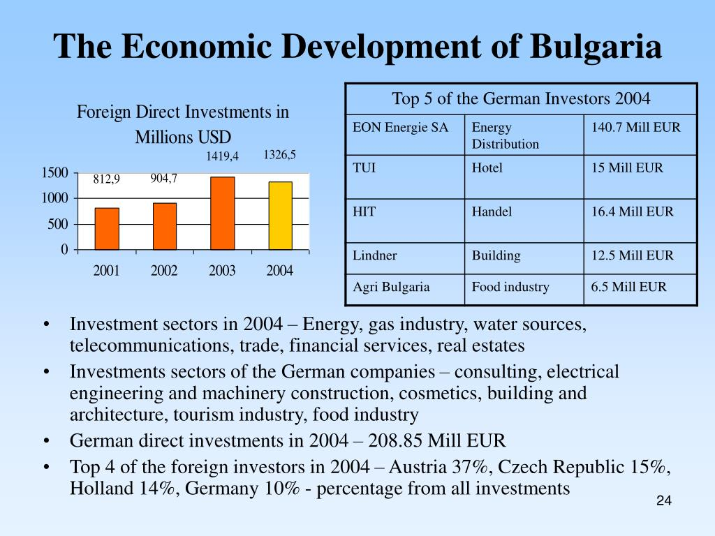 The Economic Development of Bulgaria