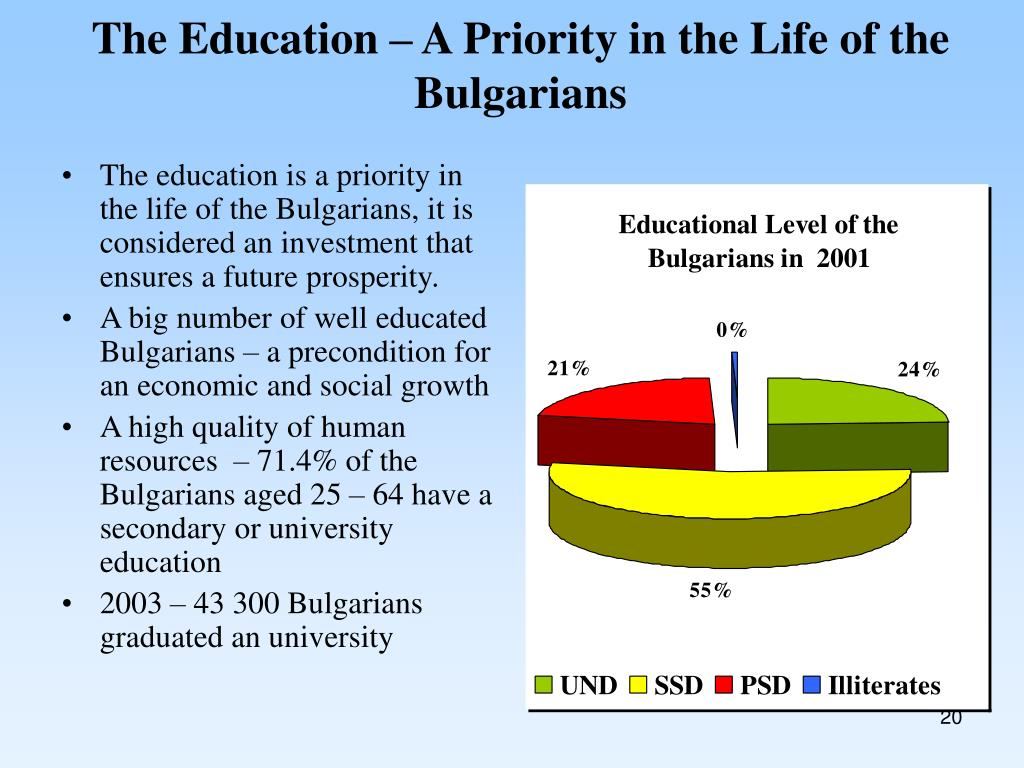 The Education – A Priority in the Life of the Bulgarians