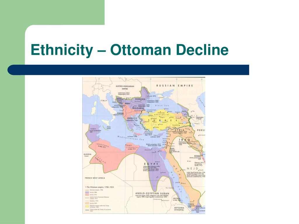 Ethnicity – Ottoman Decline