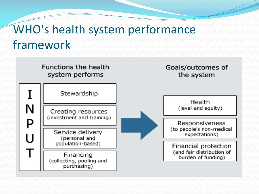 WHO's health system performance framework