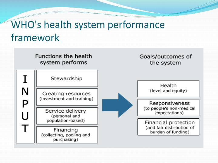 Who s health system performance framework