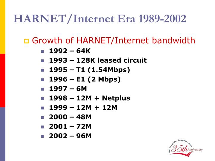 HARNET/Internet Era 1989-2002