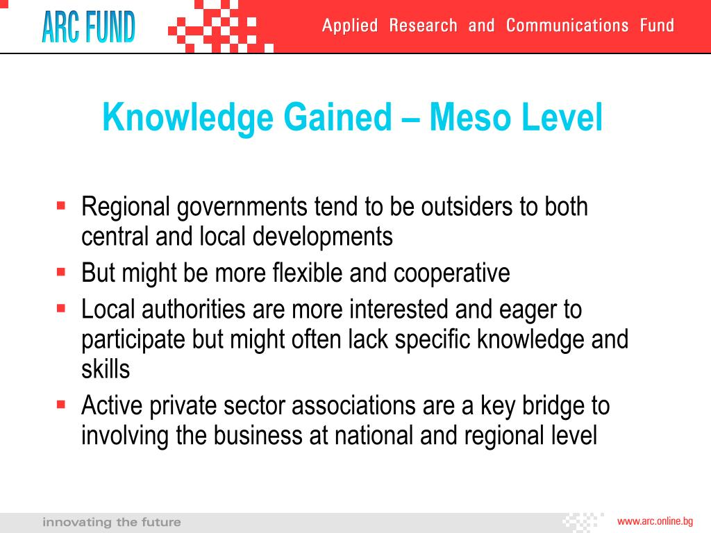 Knowledge Gained – Meso Level