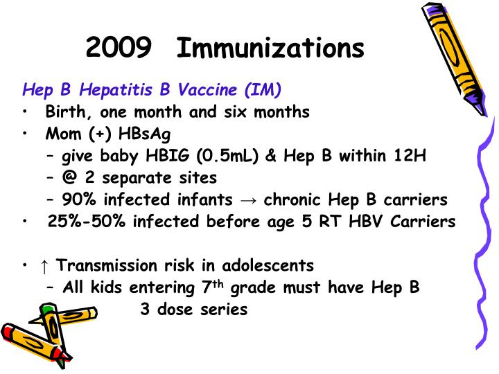 2009  Immunizations