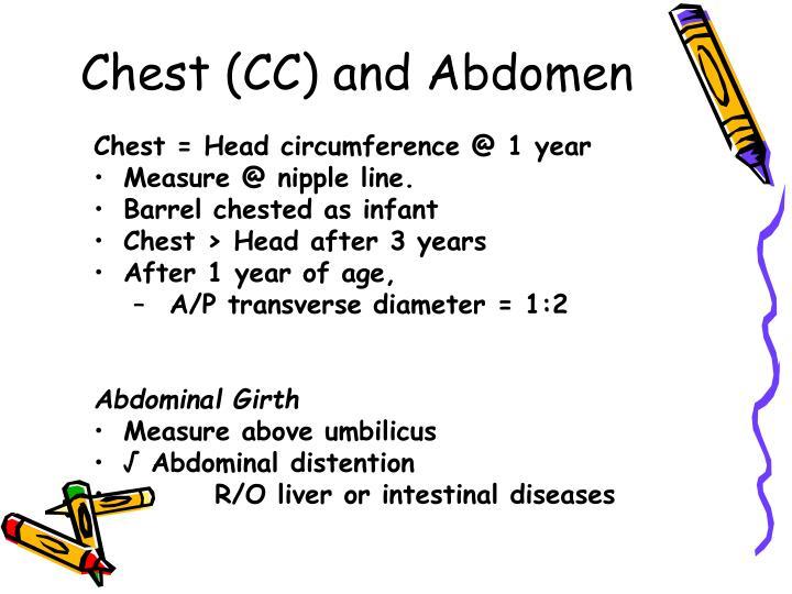 Chest (CC) and Abdomen