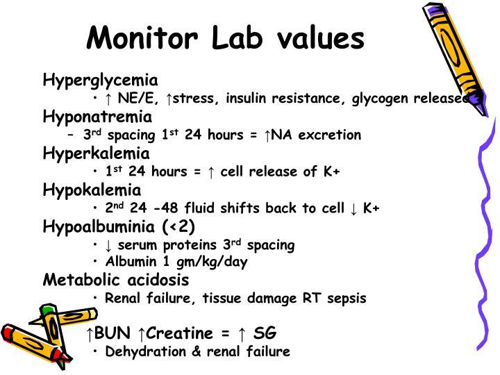 Monitor Lab values