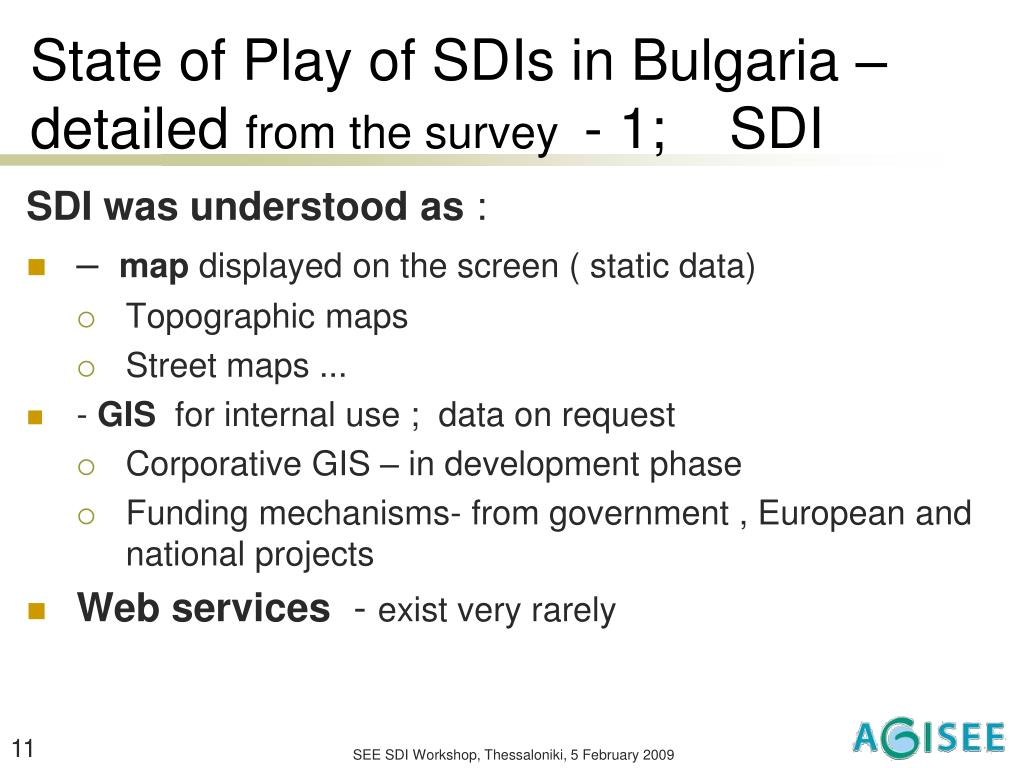State of Play of SDIs in Bulgaria – detailed