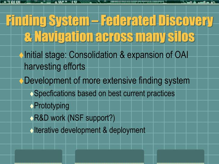 Finding System – Federated Discovery & Navigation across many silos