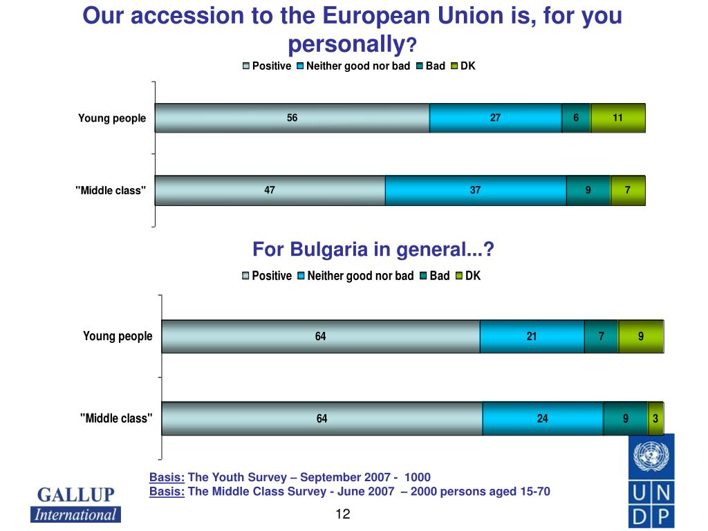 Our accession to the European Union is, for you personally