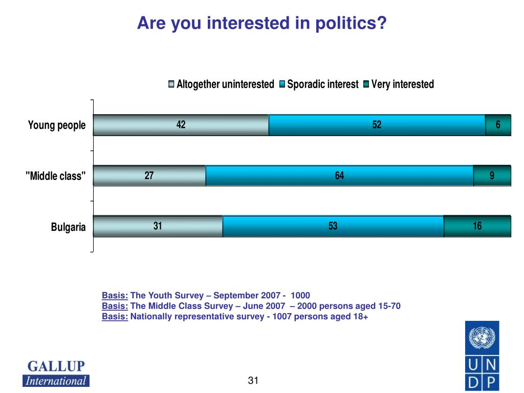 Are you interested in politics