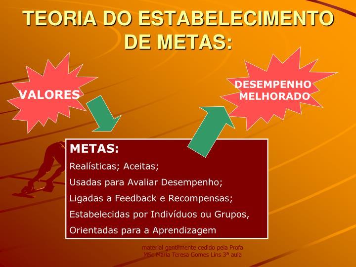 TEORIA DO ESTABELECIMENTO DE METAS: