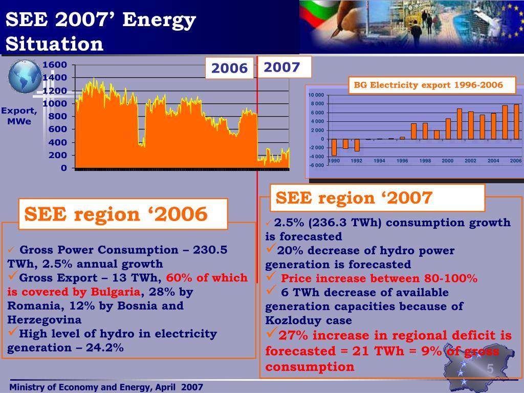 SEE region 2006