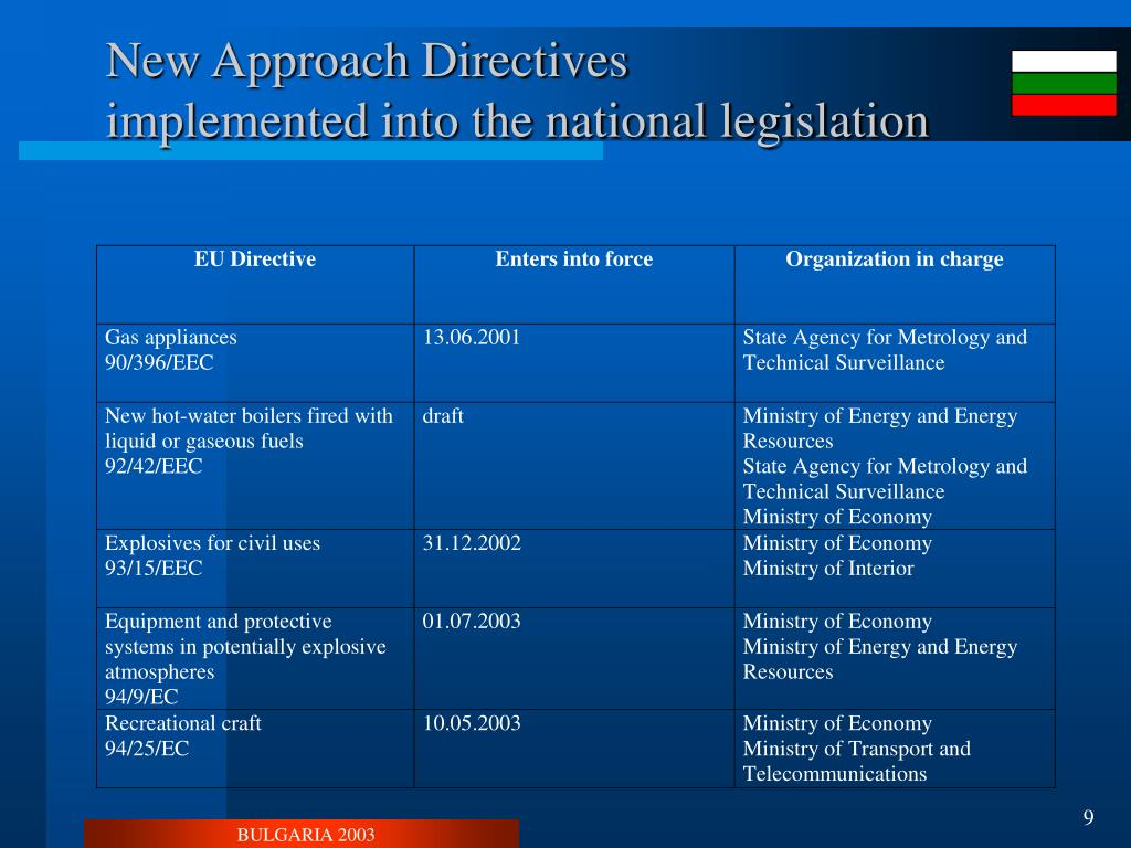 New Approach Directives
