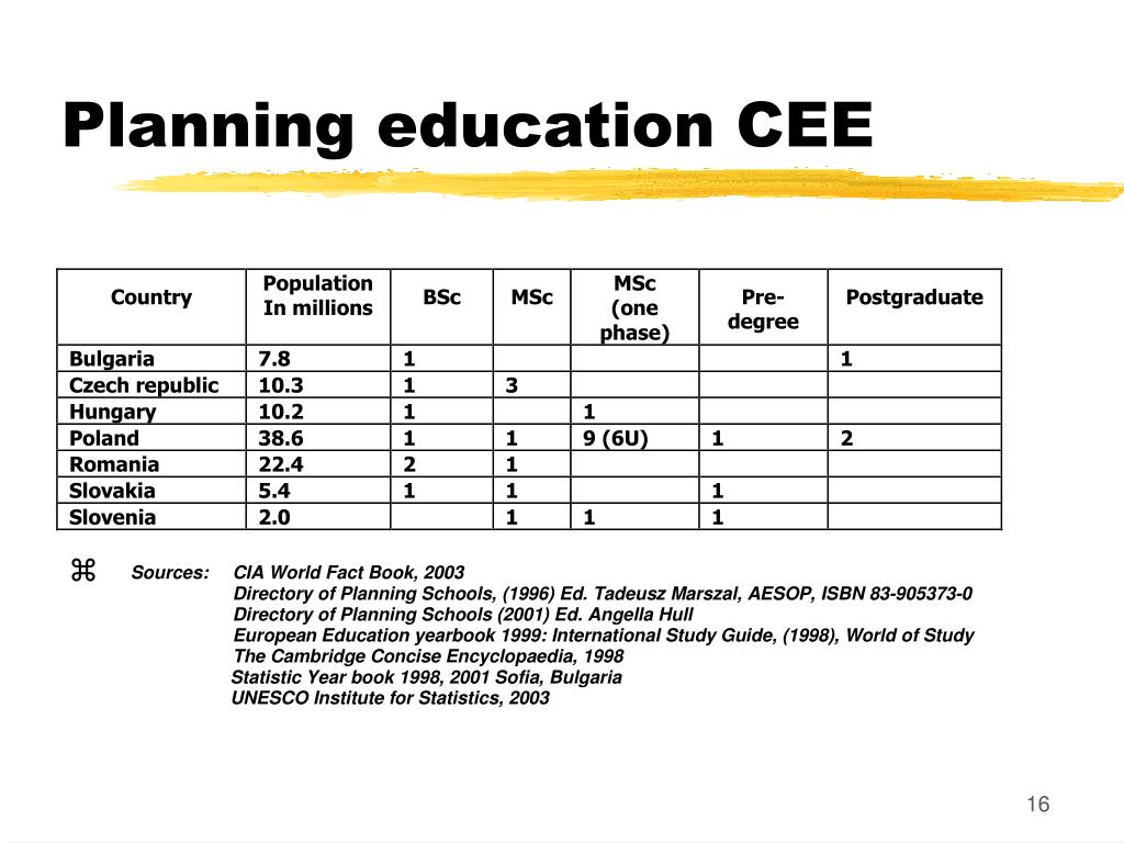 Planning education CEE