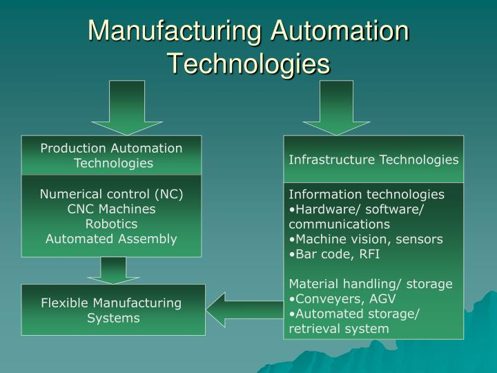 Manufacturing Automation Technologies
