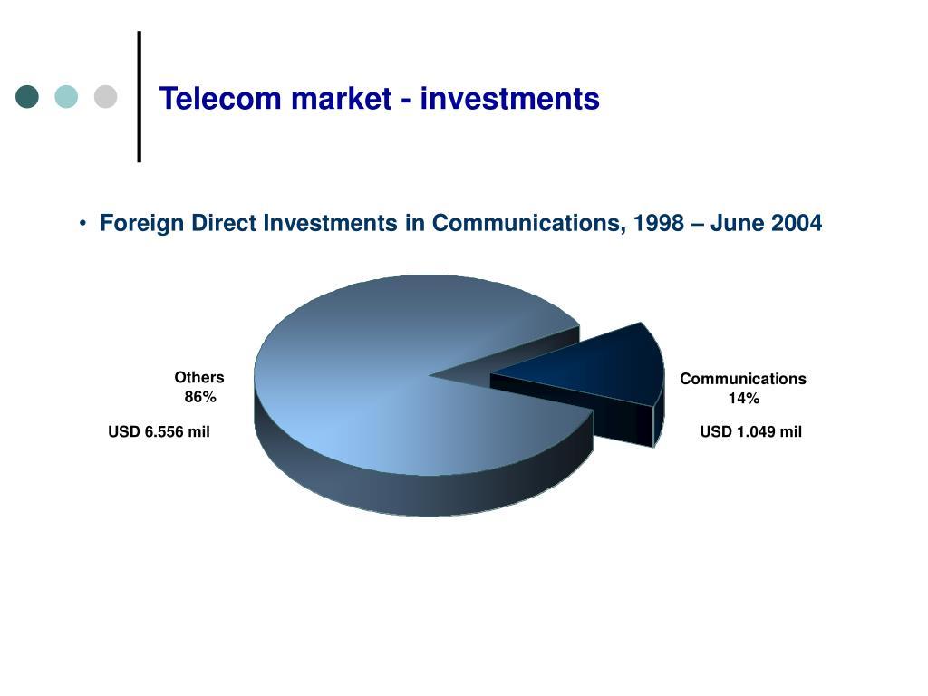 Telecom market - investments