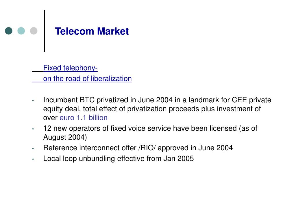 Telecom Market
