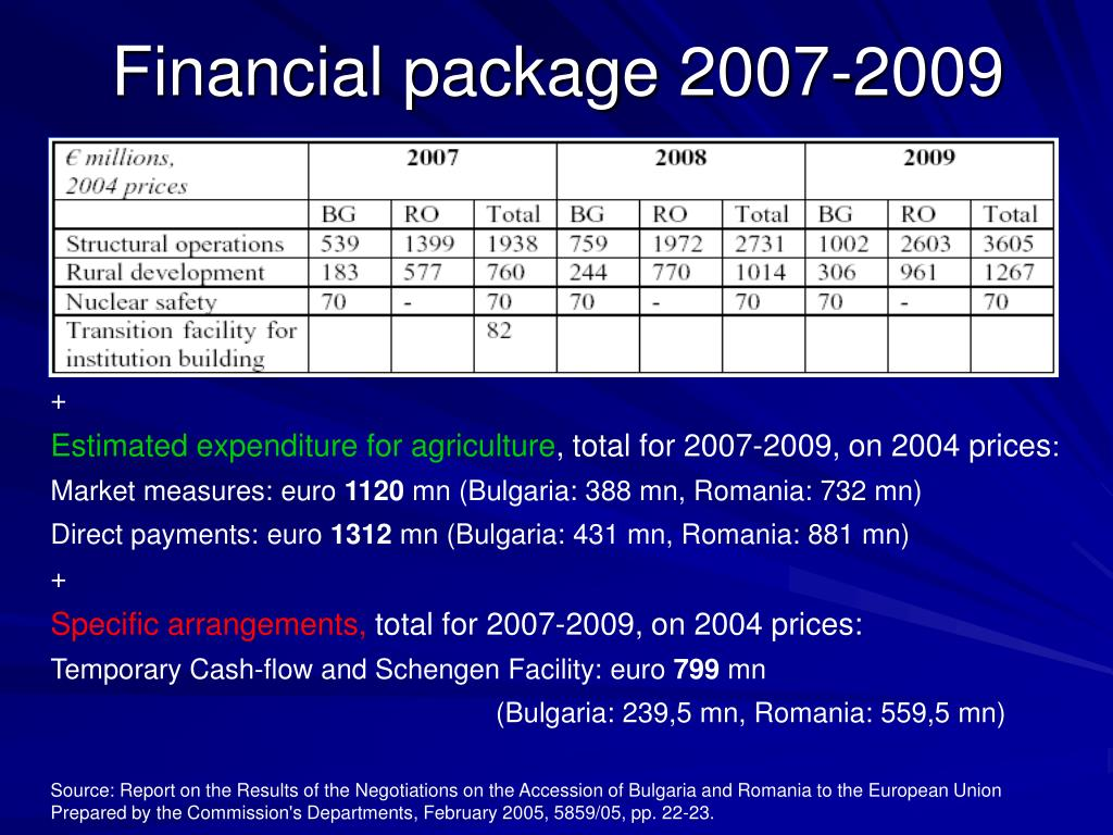 Financial package 2007-2009