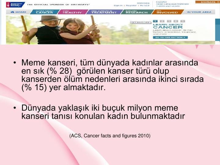 Meme kanseri, tm dnyada kadnlar arasnda en sk (% 28)  grlen kanser tr olup kanserden lm nedenleri arasnda ikinci srada (% 15) yer almaktadr.