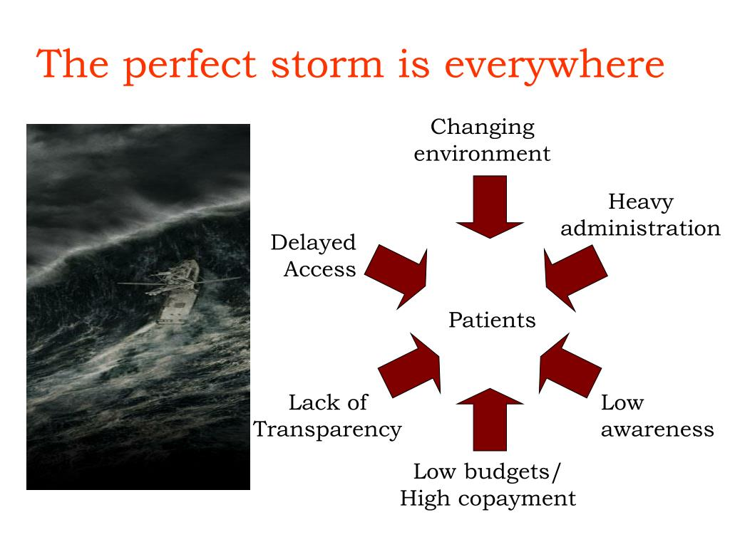 The perfect storm is everywhere