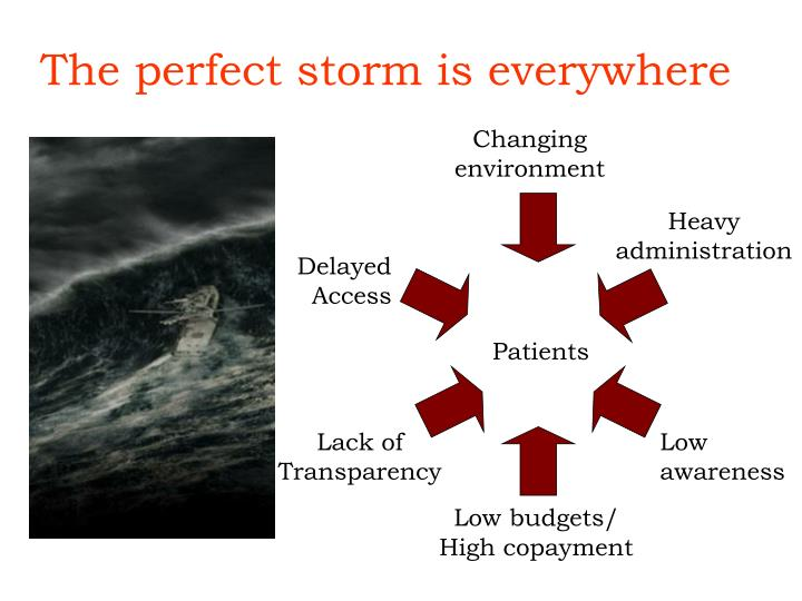 The perfect storm is everywhere l.jpg
