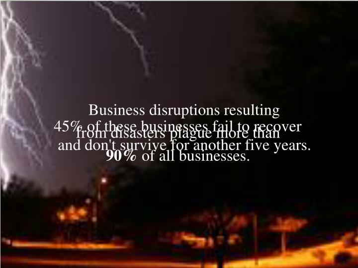 Business disruptions resulting