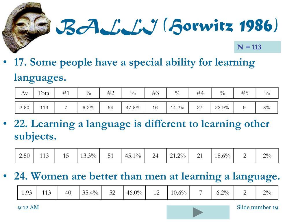 BALLI (Horwitz 1986)
