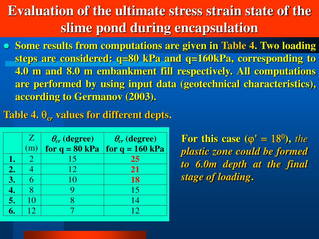 Evaluation of the ultimate stress strain state of the slime pond during encapsulation