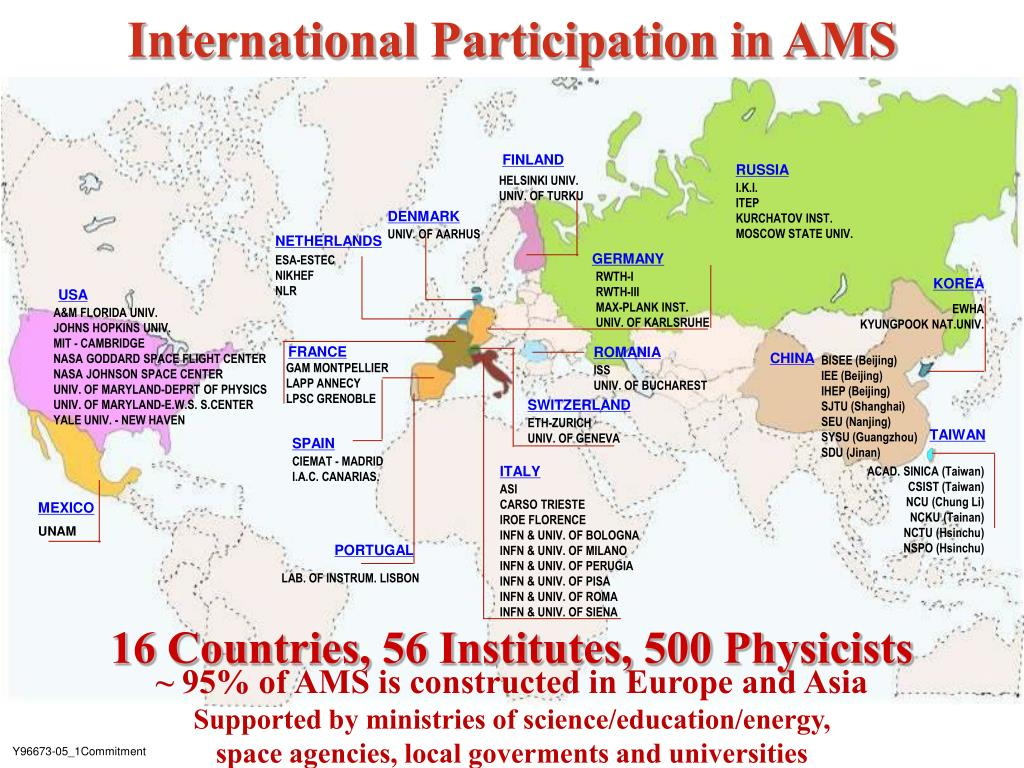 International Participation in AMS