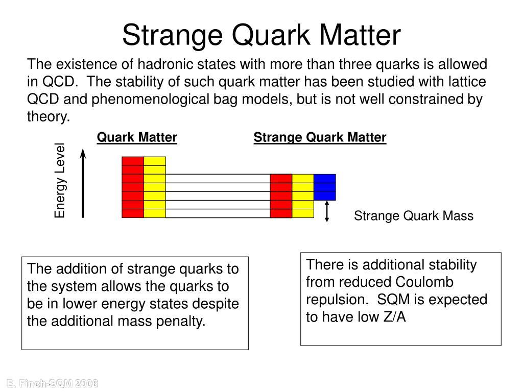 Strange Quark Matter